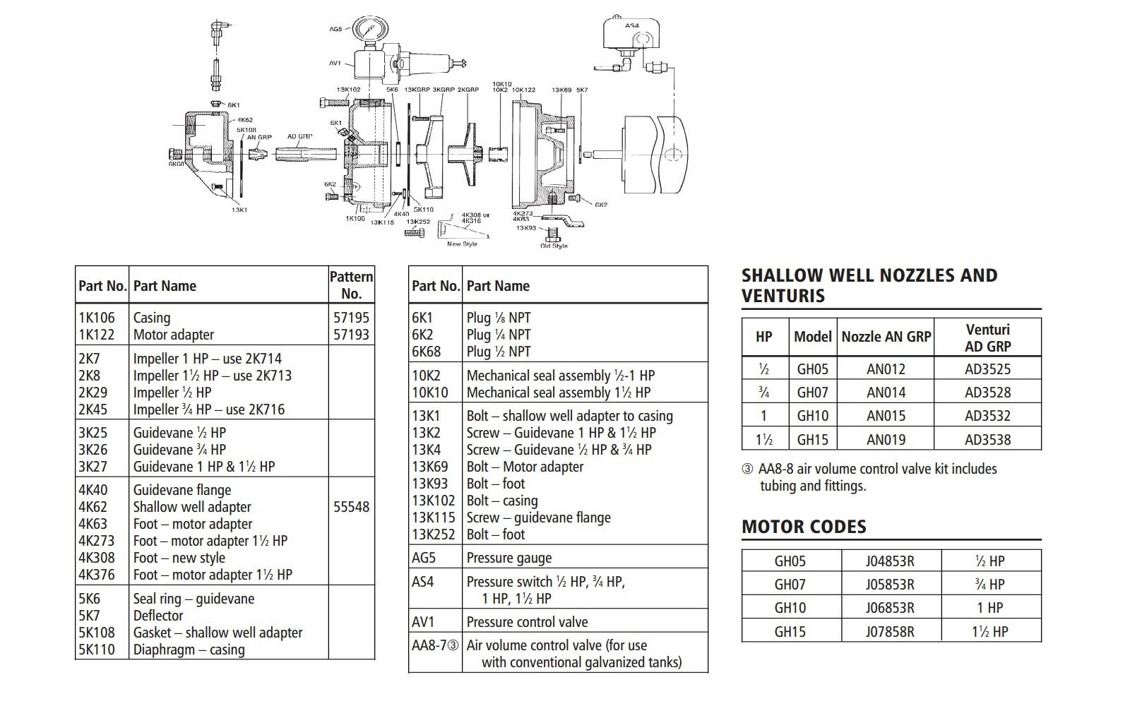 deep well jet pump system