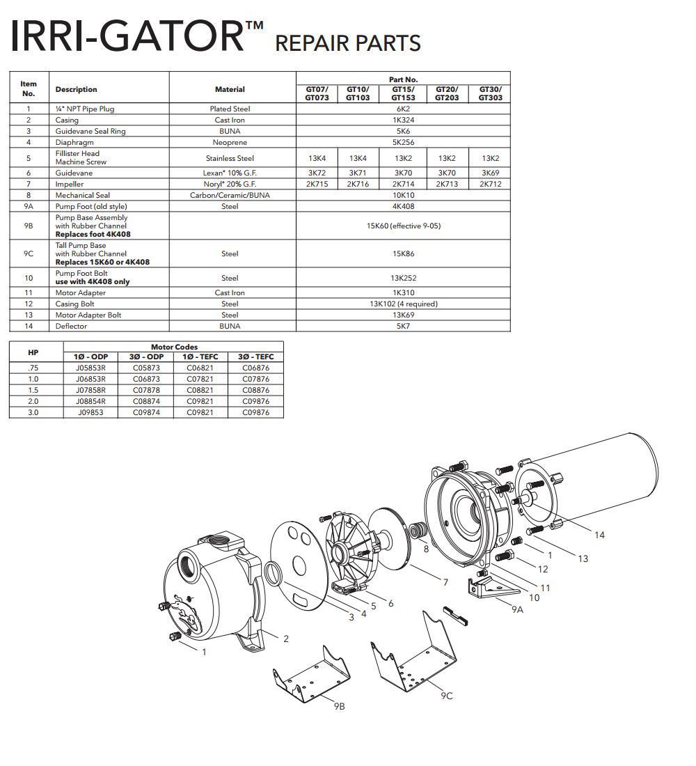 Goulds Pump Diagram Ver Wiring Diagram Goulds Pumps Parts Gould Pump Wiring Diagram
