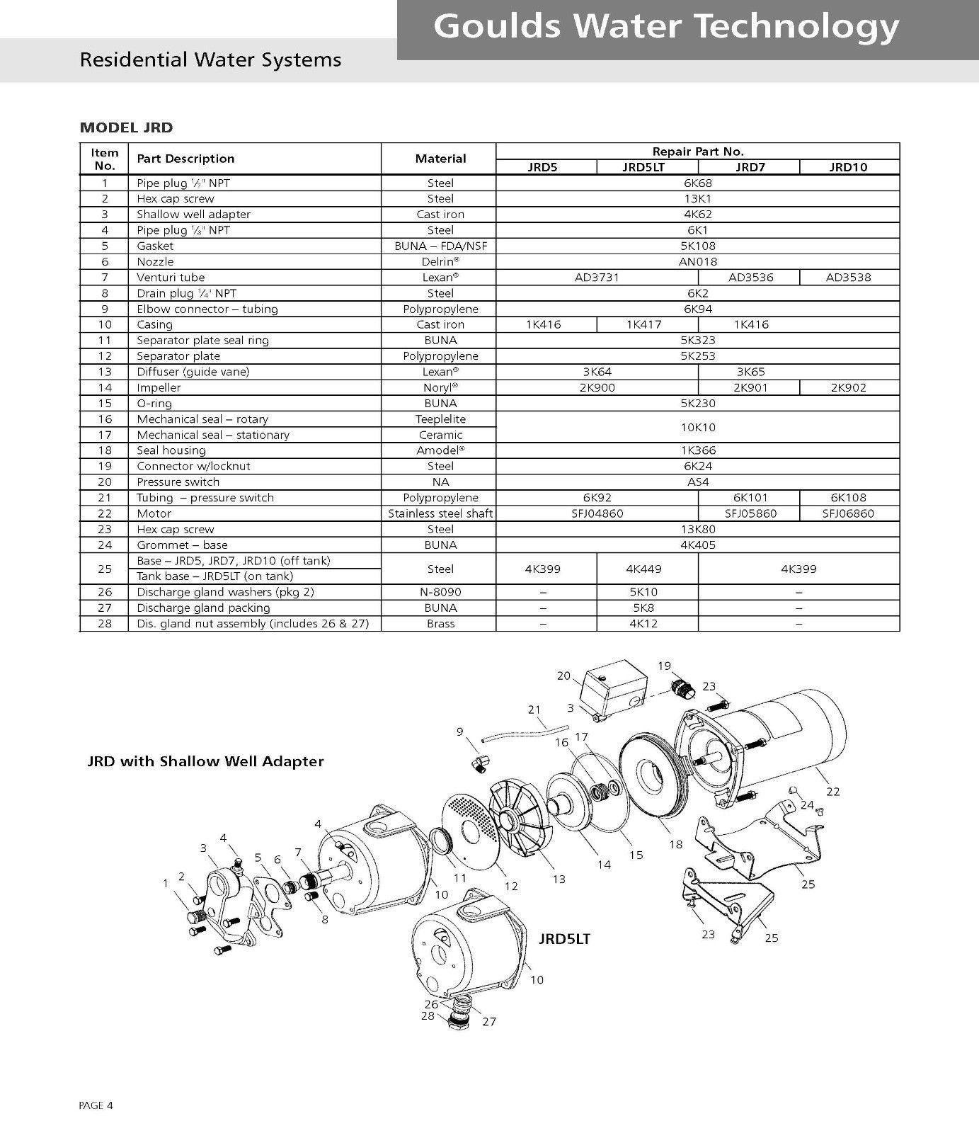 Repair Rebuild Kit for Goulds JRD10 JET Pump 1 HP [JRD10KIT