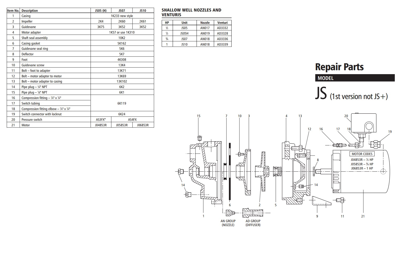 JS REpair goulds j10s 1 hp shallow water well jet pump 115 230v 1 phase goulds water pump wiring diagram at eliteediting.co